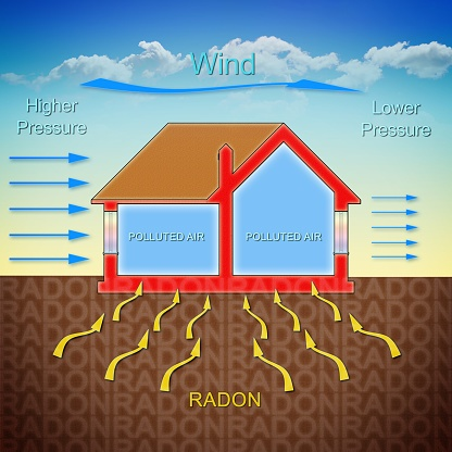 Does Opening A Window Reduce Radon