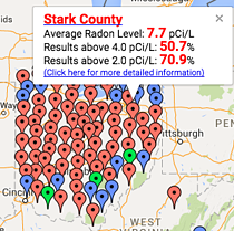 Radon Levels in Stark County