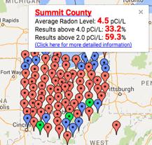 Radon Levels in Summit County