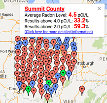 Radon Levels in Summit County